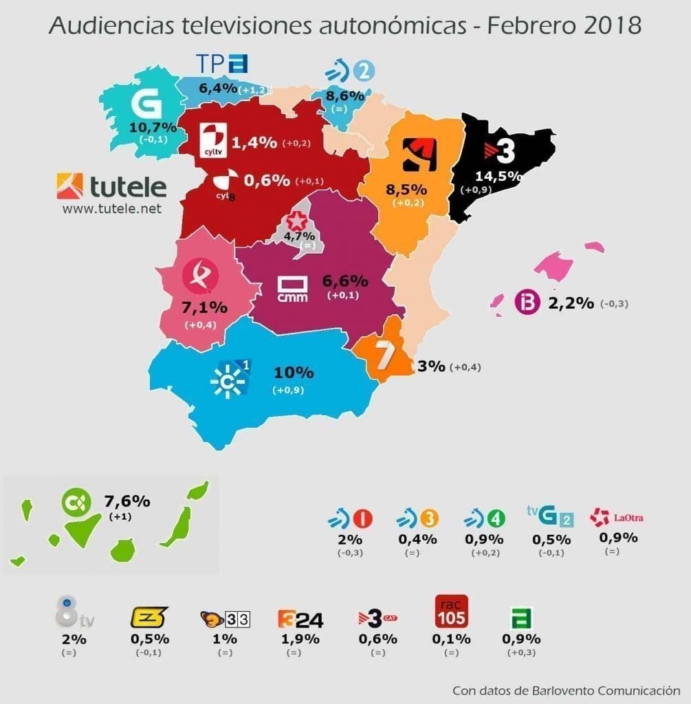 Mapa audiencias autonómicas febrero 2018