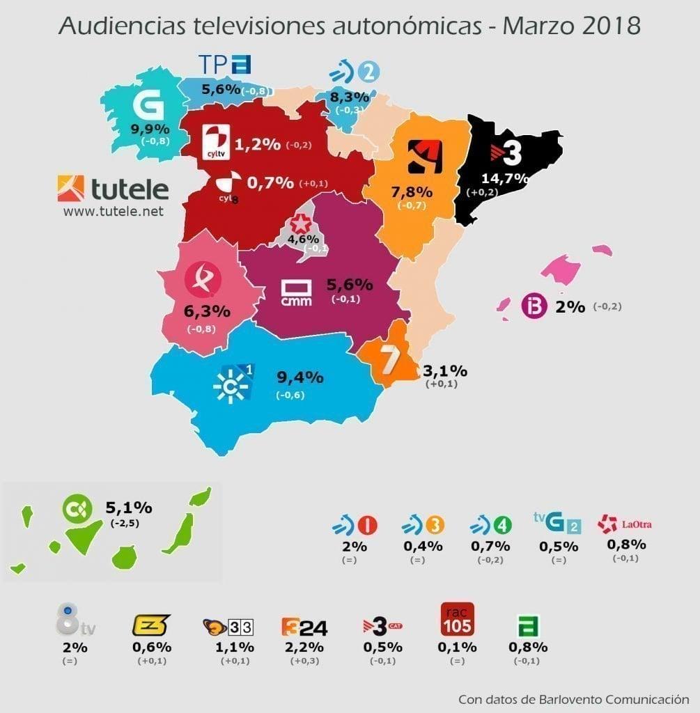 mapa-audiencias-autonomicas-marzo-2018