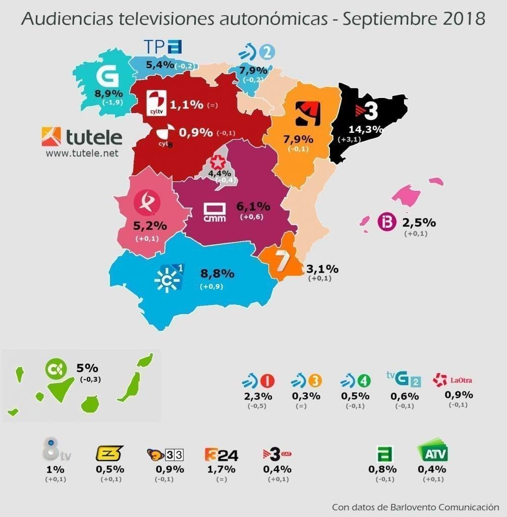 mapa-audiencias-autonomicas-septiembre-2018