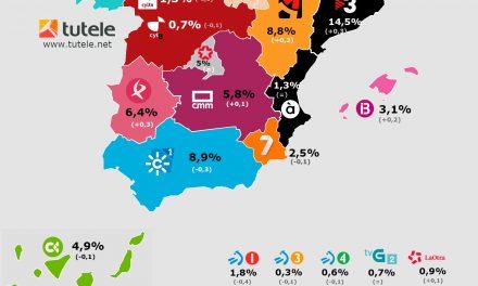 Mapa audiencias autonómicas enero 2019