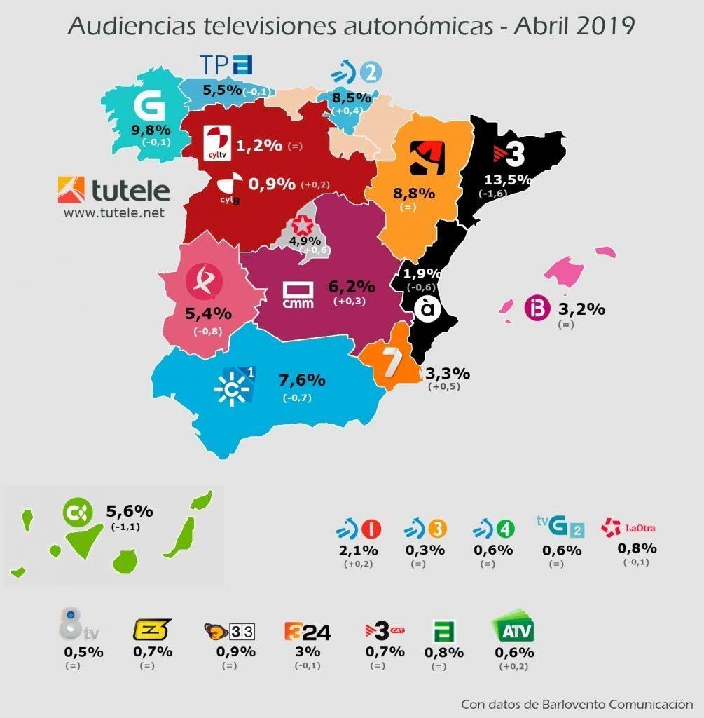 Mapa audiencias televisiones autonómicas abril 2019